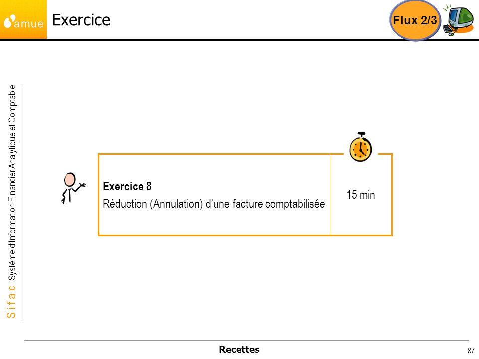 Exercice Flux 2/3 Exercice 8 15 min