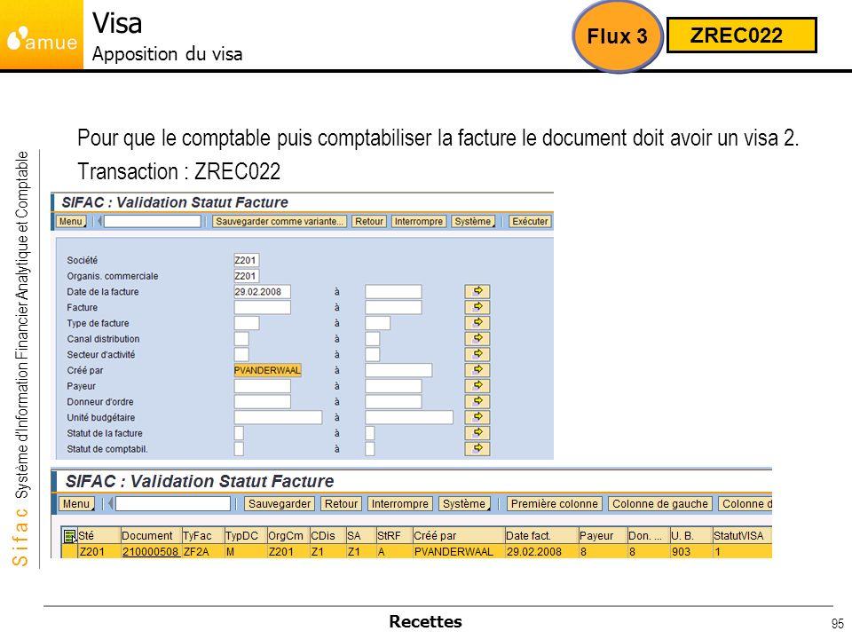 Visa Apposition du visa