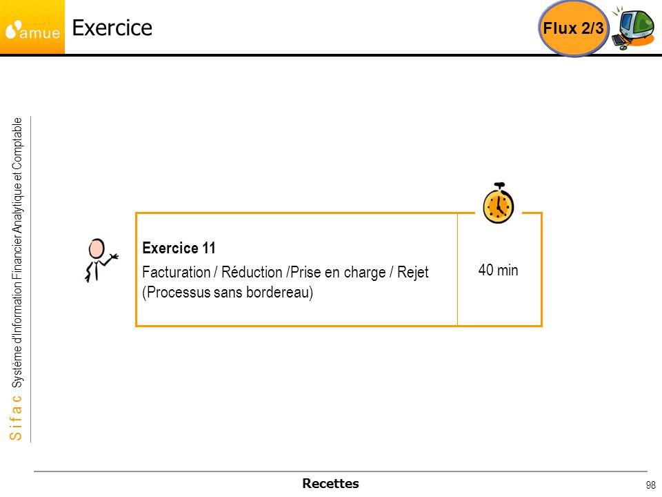 Exercice Flux 2/3 Exercice 11