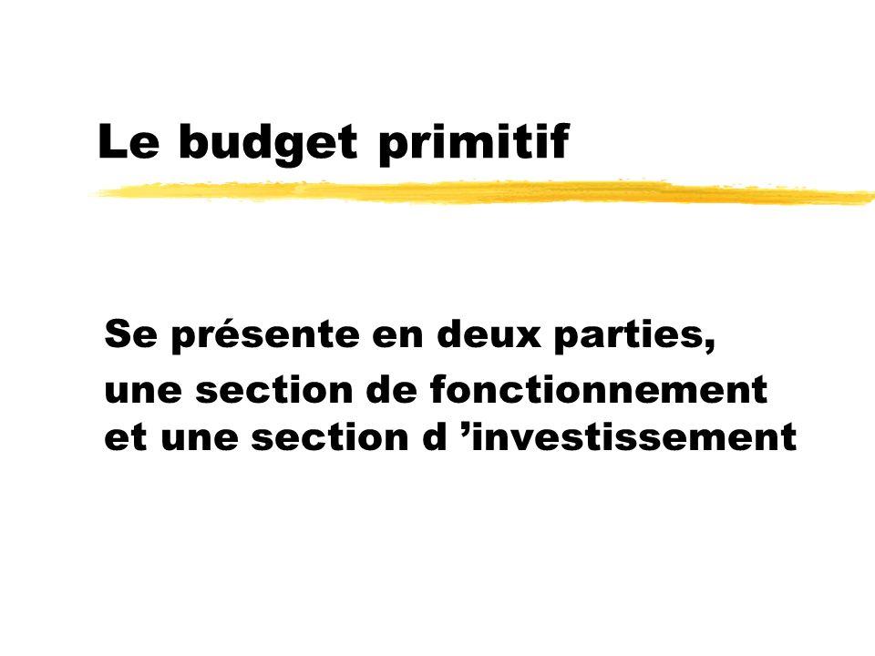 Le budget primitif Se présente en deux parties,