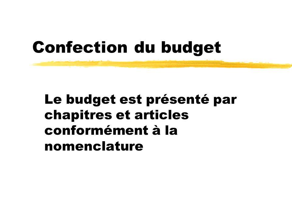 Confection du budget Le budget est présenté par chapitres et articles conformément à la nomenclature.
