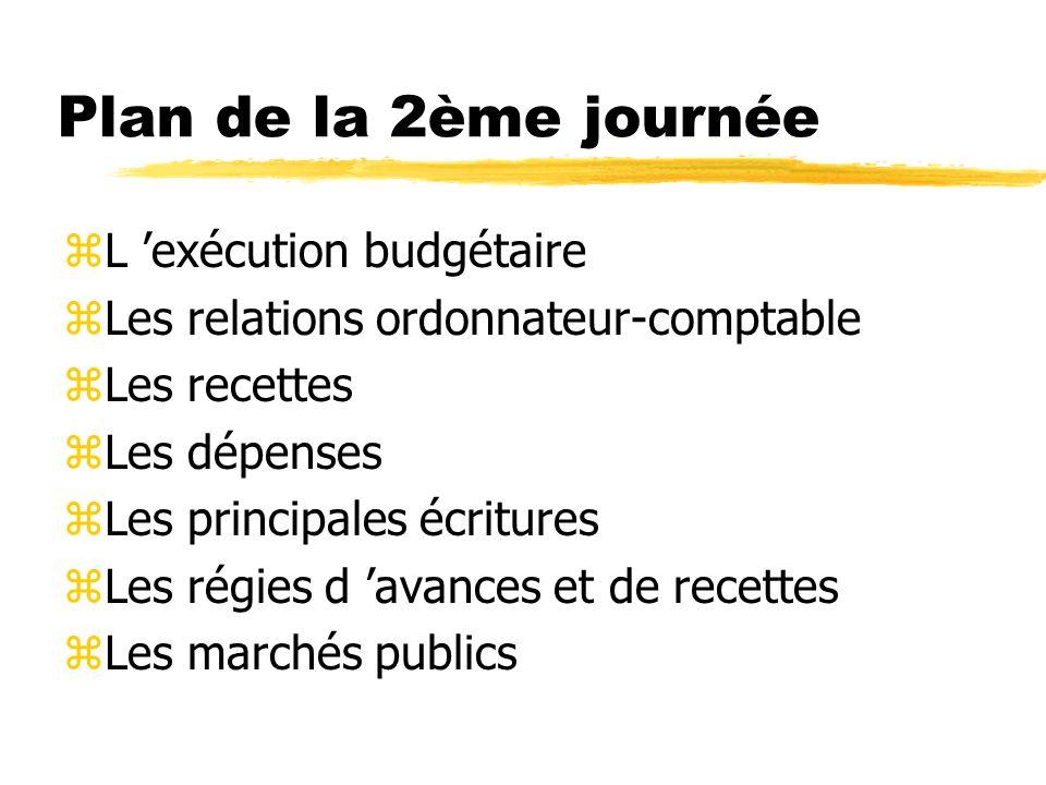 Plan de la 2ème journée L 'exécution budgétaire