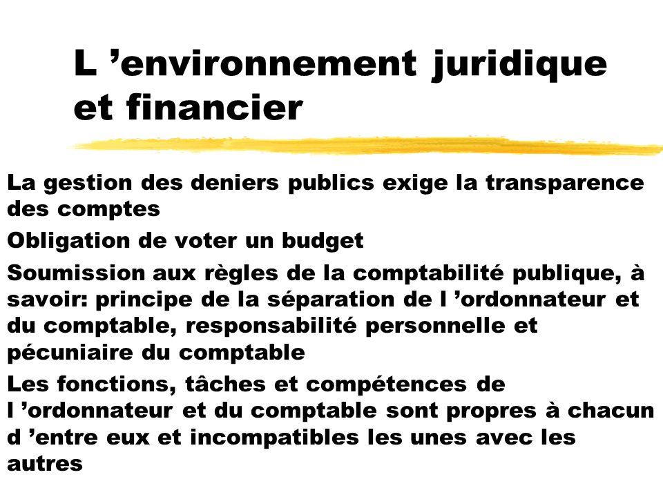 L 'environnement juridique et financier
