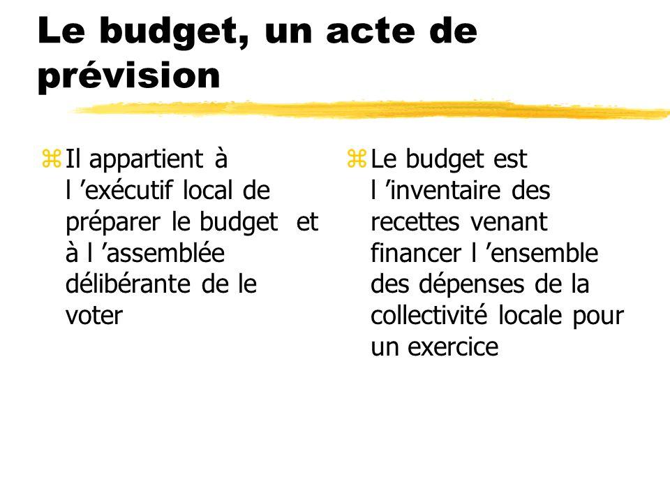 Le budget, un acte de prévision