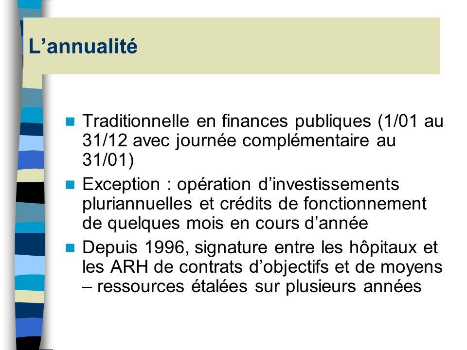 L'annualité Traditionnelle en finances publiques (1/01 au 31/12 avec journée complémentaire au 31/01)