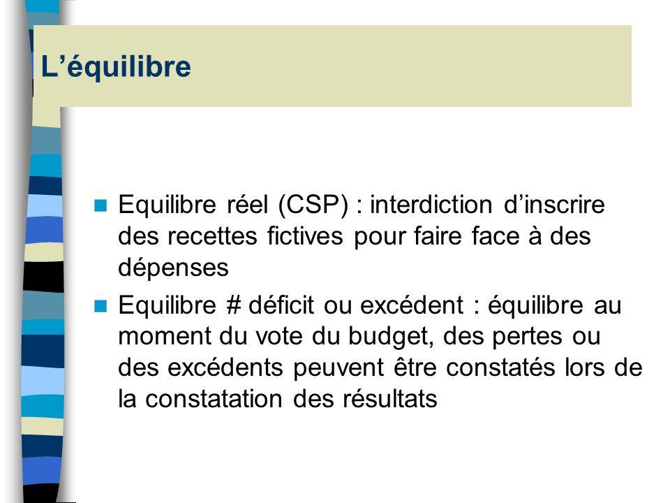 L'équilibre Equilibre réel (CSP) : interdiction d'inscrire des recettes fictives pour faire face à des dépenses.