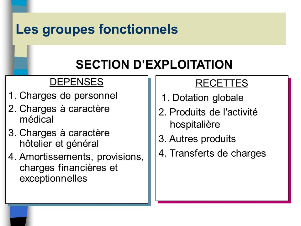 Les groupes fonctionnels