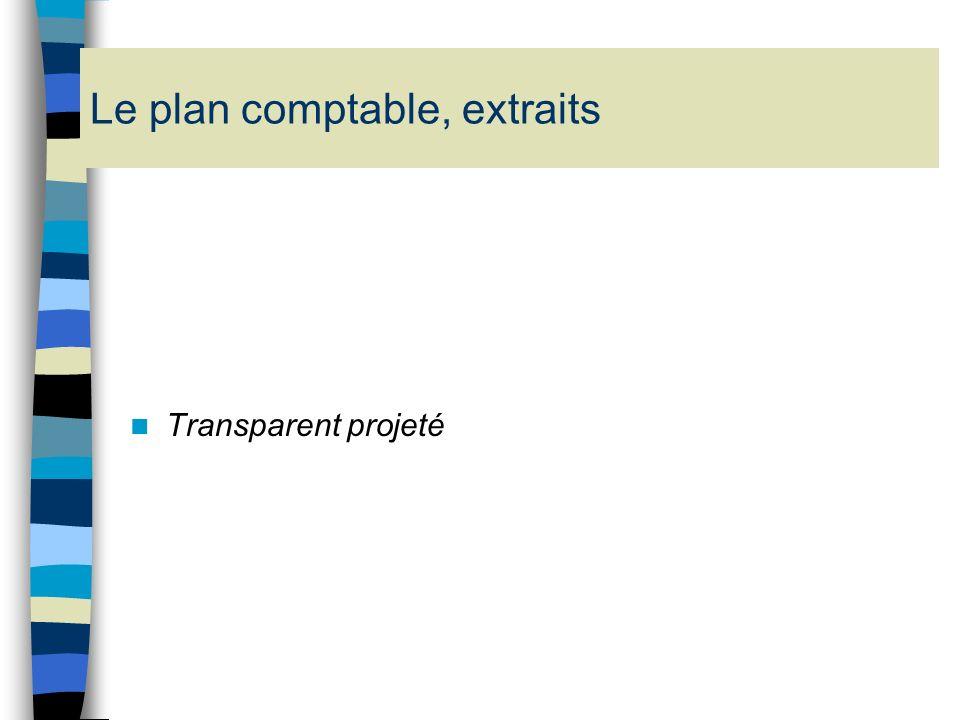 Le plan comptable, extraits