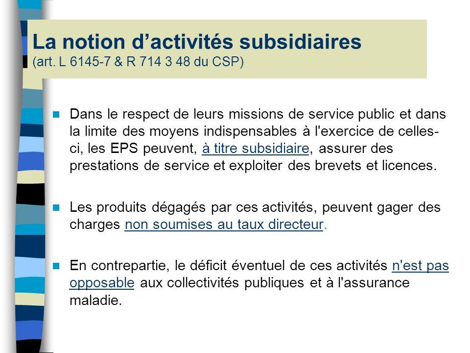La notion d'activités subsidiaires (art. L 6145-7 & R 714 3 48 du CSP)