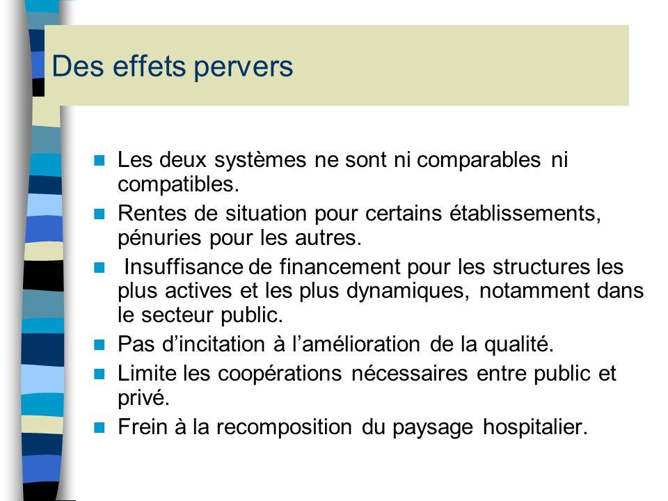 Des effets pervers Les deux systèmes ne sont ni comparables ni compatibles.
