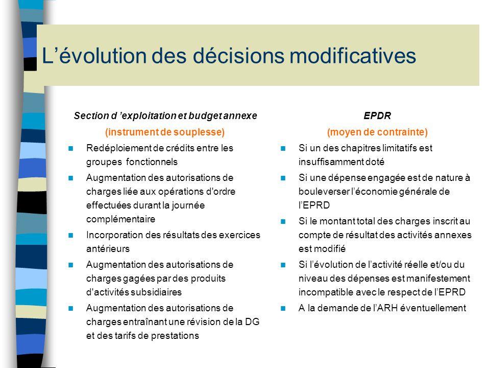 L'évolution des décisions modificatives