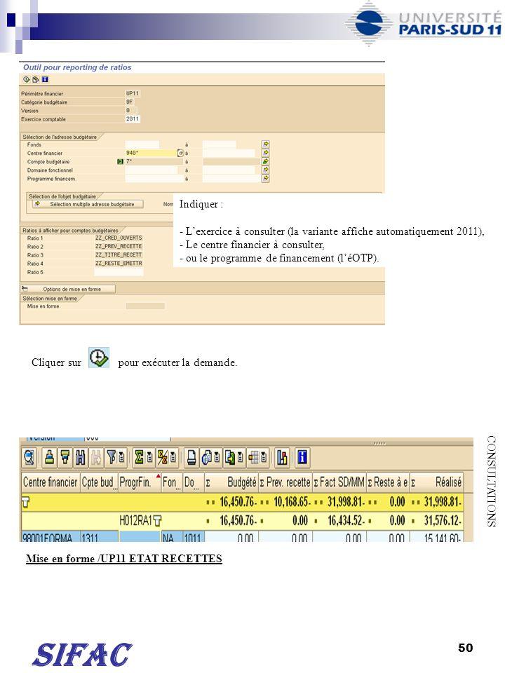 Indiquer : L'exercice à consulter (la variante affiche automatiquement 2011), Le centre financier à consulter,