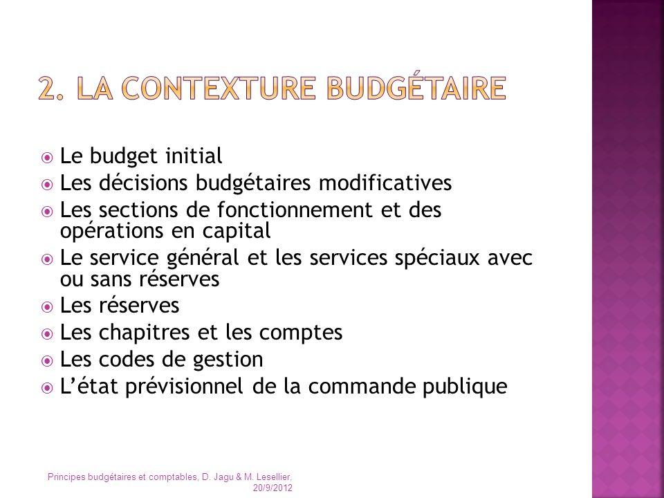 2. La contexture budgétaire