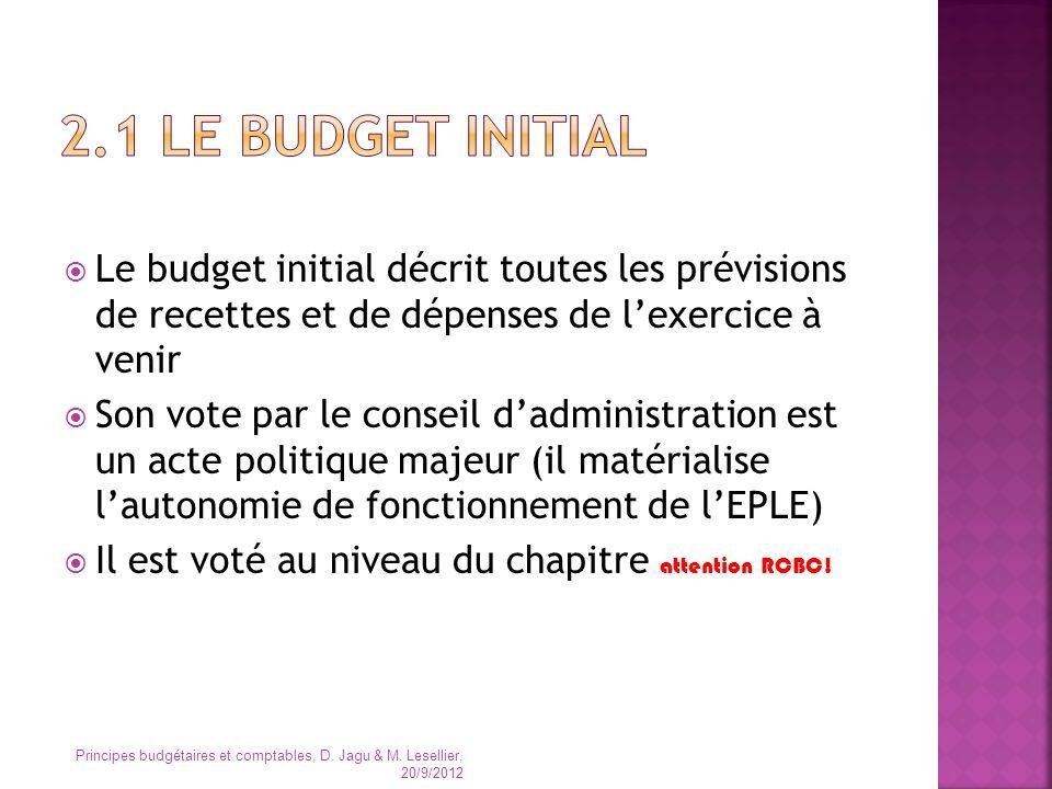 2.1 Le budget initial Le budget initial décrit toutes les prévisions de recettes et de dépenses de l'exercice à venir.