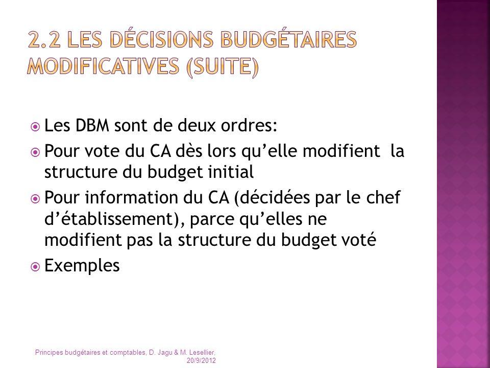 2.2 les décisions budgétaires modificatives (suite)