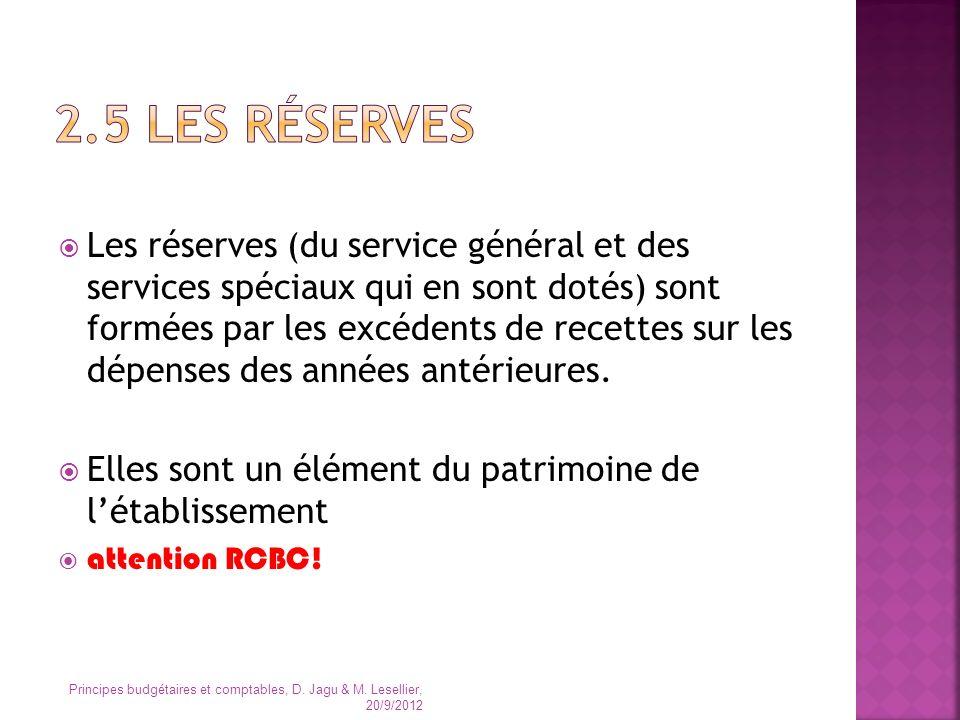 2.5 Les réserves