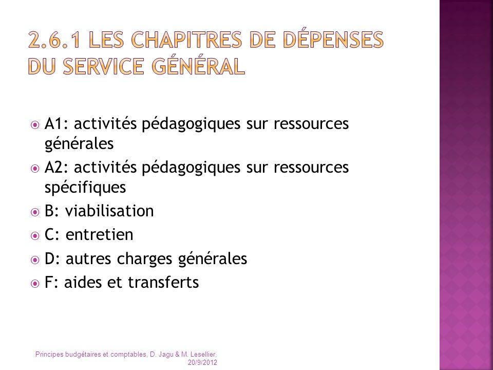 2.6.1 Les chapitres de dépenses du service général