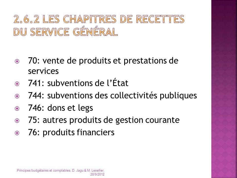 2.6.2 Les chapitres de recettes du service général