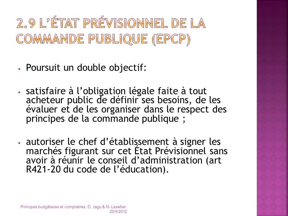 2.9 L'état prévisionnel de la commande publique (EPCP)