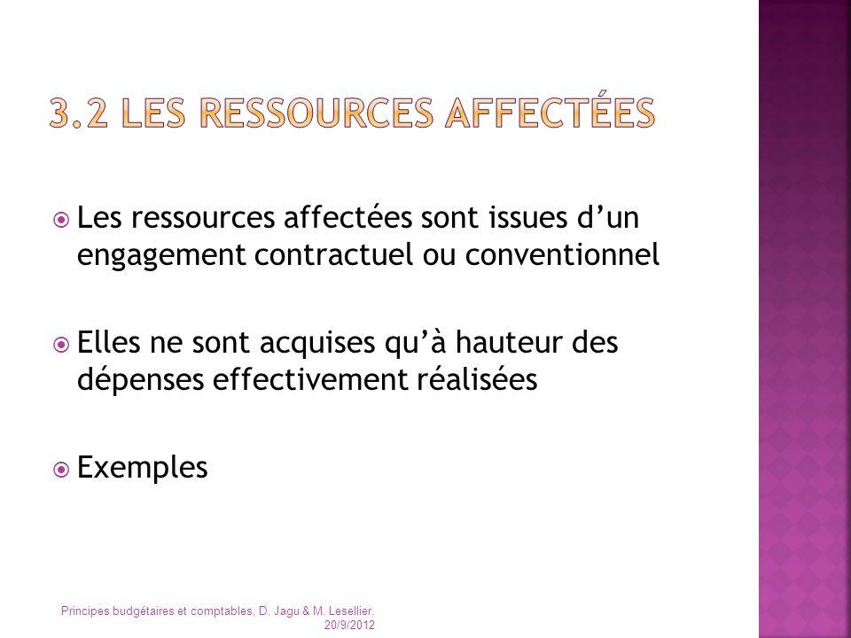3.2 les ressources affectées
