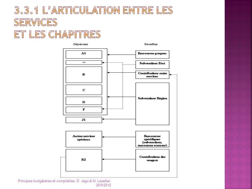 3.3.1 L'articulation entre les services et les chapitres