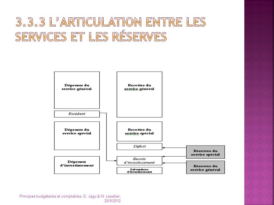 3.3.3 L'articulation entre les services et les réserves