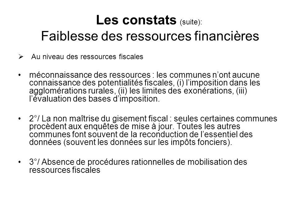 Les constats (suite): Faiblesse des ressources financières