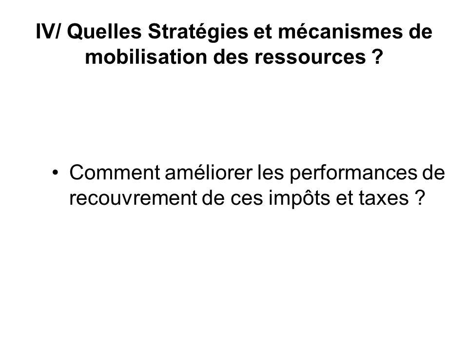 IV/ Quelles Stratégies et mécanismes de mobilisation des ressources