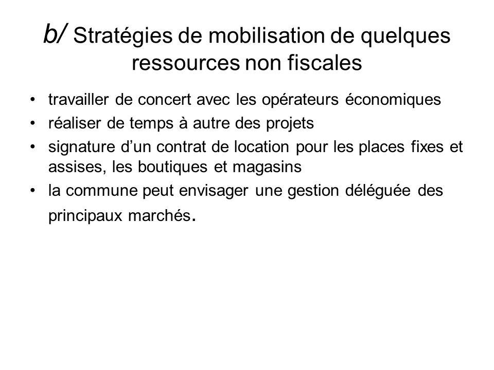 b/ Stratégies de mobilisation de quelques ressources non fiscales