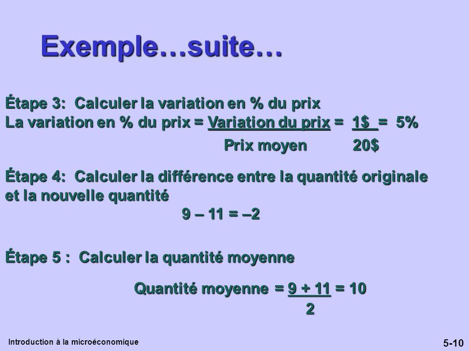 Exemple…suite… Étape 3: Calculer la variation en % du prix
