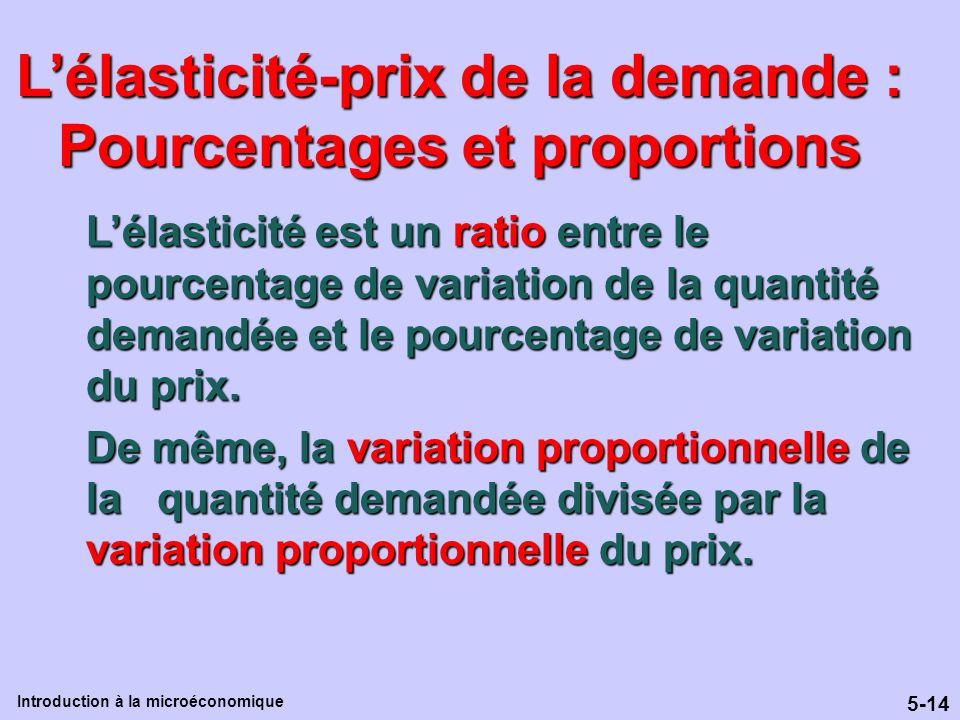 L'élasticité-prix de la demande : Pourcentages et proportions