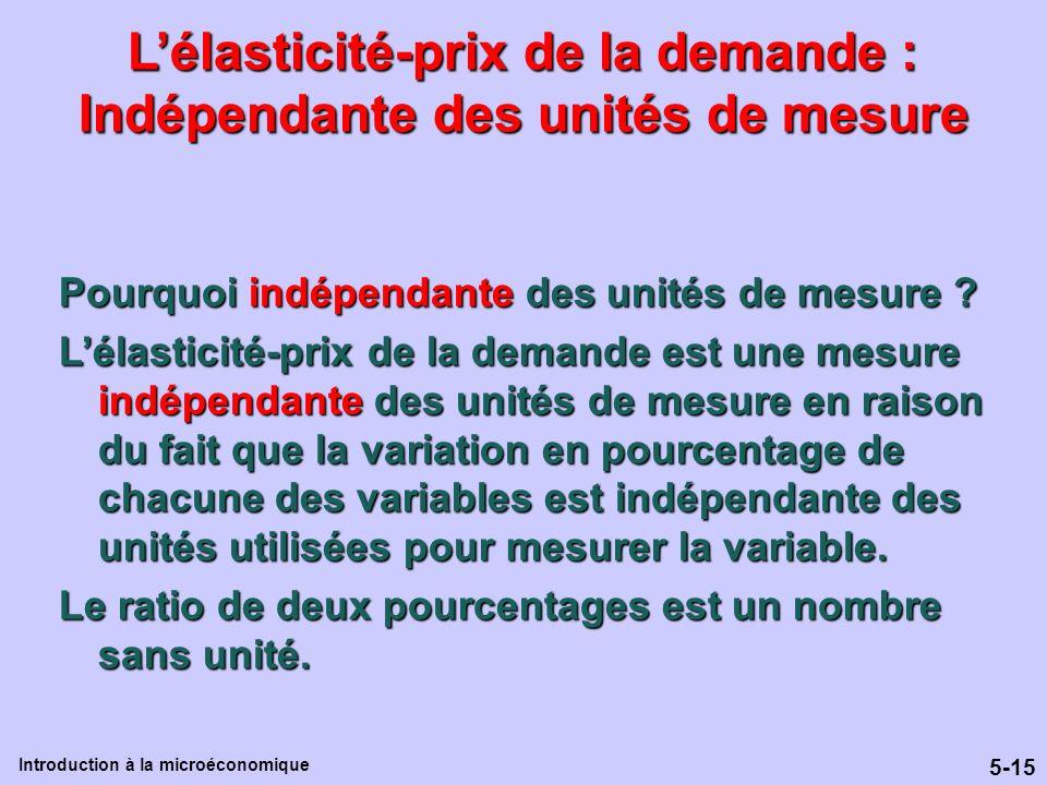 L'élasticité-prix de la demande : Indépendante des unités de mesure
