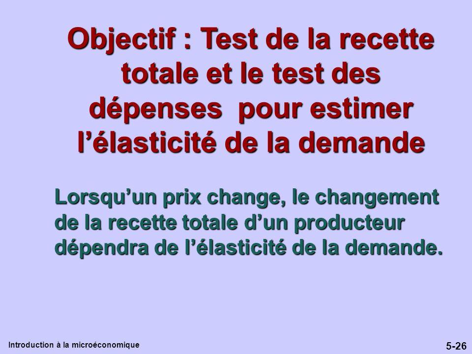 Objectif : Test de la recette totale et le test des dépenses pour estimer l'élasticité de la demande