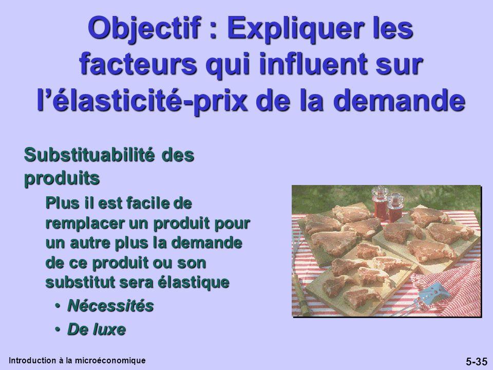 Objectif : Expliquer les facteurs qui influent sur l'élasticité-prix de la demande