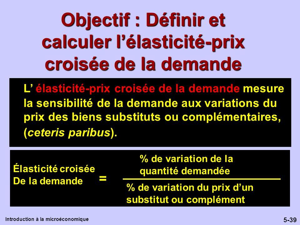 Objectif : Définir et calculer l'élasticité-prix croisée de la demande