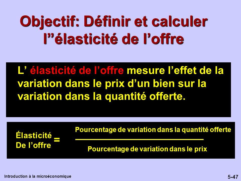 Objectif: Définir et calculer l élasticité de l'offre