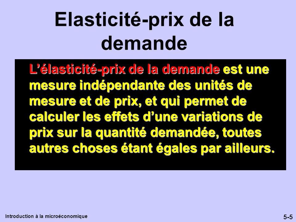 Elasticité-prix de la demande