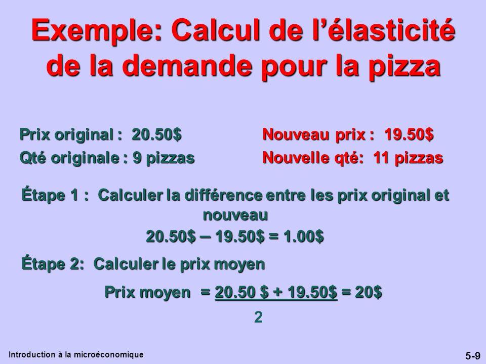 Exemple: Calcul de l'élasticité de la demande pour la pizza