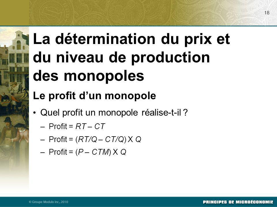 La détermination du prix et du niveau de production des monopoles