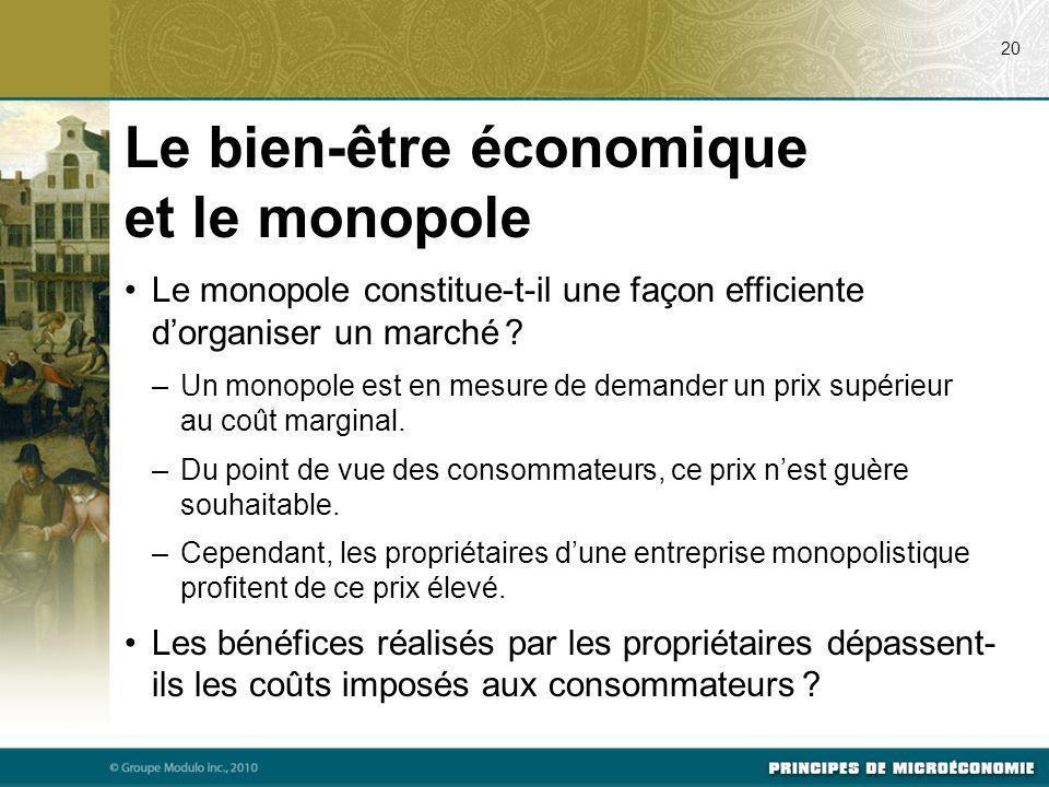 Le bien-être économique et le monopole