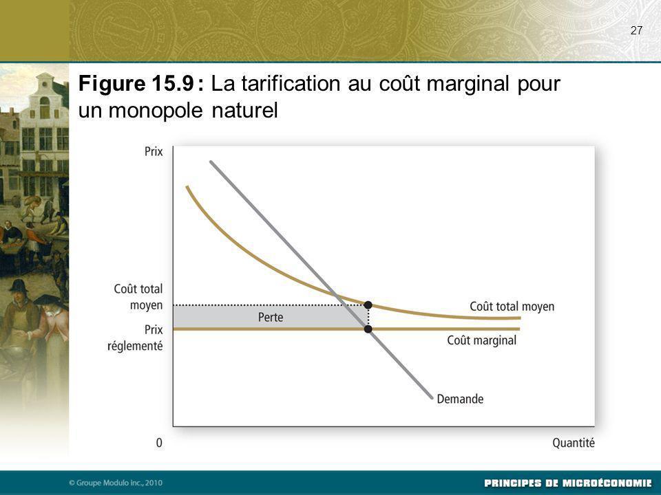 07/17/09 27. Figure 15.9 : La tarification au coût marginal pour un monopole naturel.