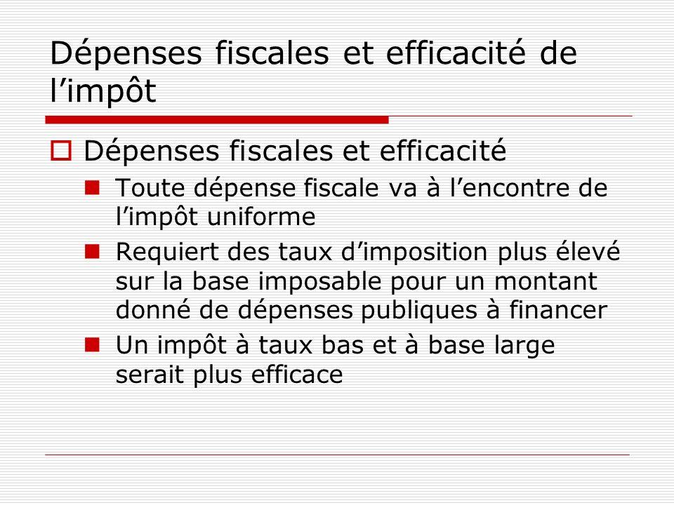 Dépenses fiscales et efficacité de l'impôt