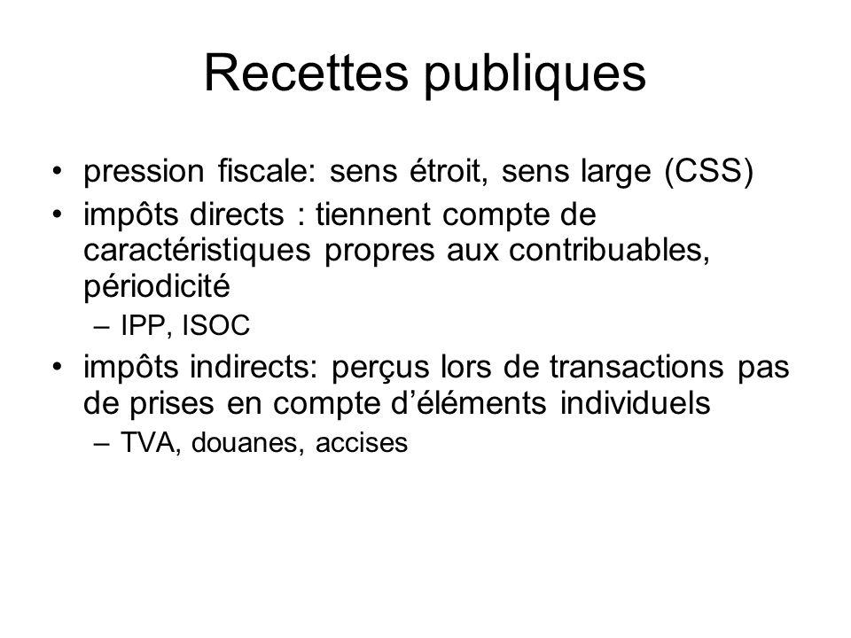 Recettes publiques pression fiscale: sens étroit, sens large (CSS)