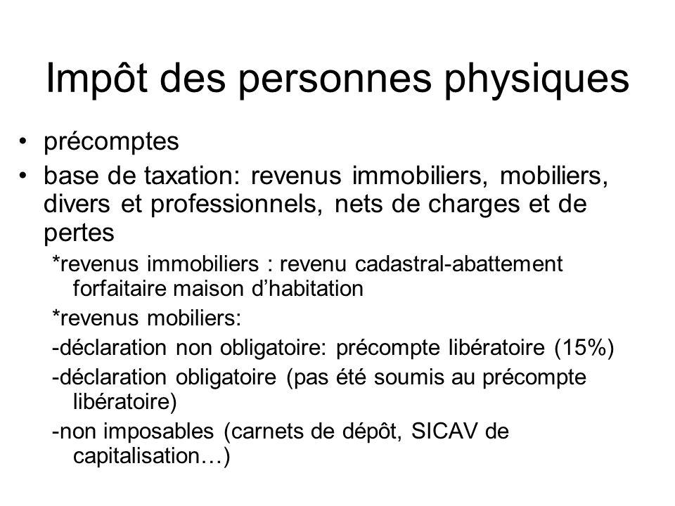 Impôt des personnes physiques