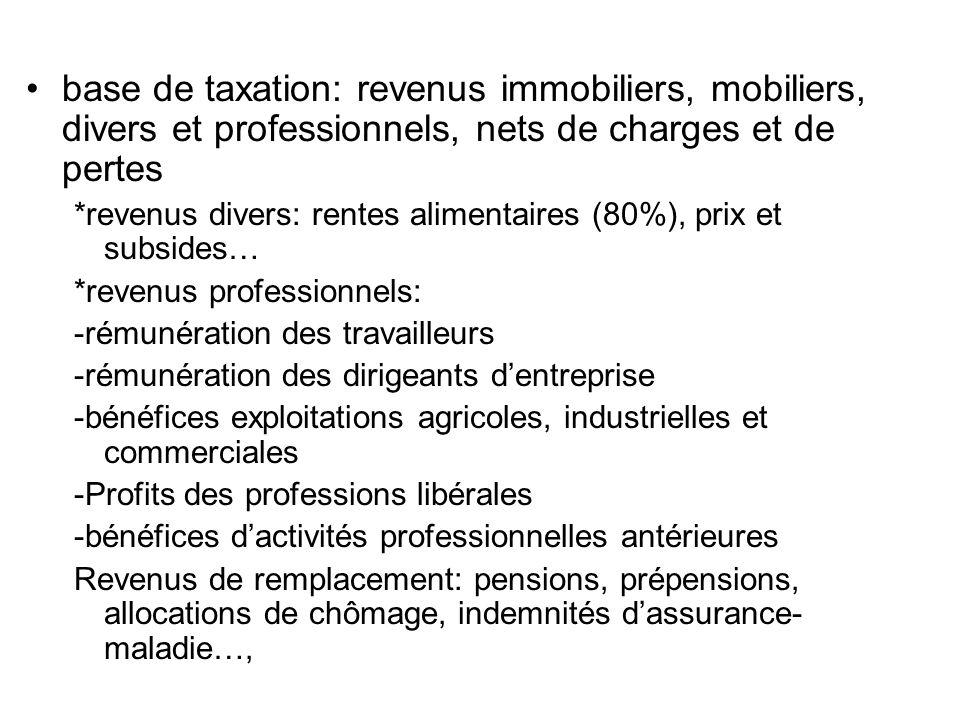 base de taxation: revenus immobiliers, mobiliers, divers et professionnels, nets de charges et de pertes