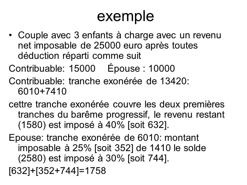 exemple Couple avec 3 enfants à charge avec un revenu net imposable de 25000 euro après toutes déduction réparti comme suit.