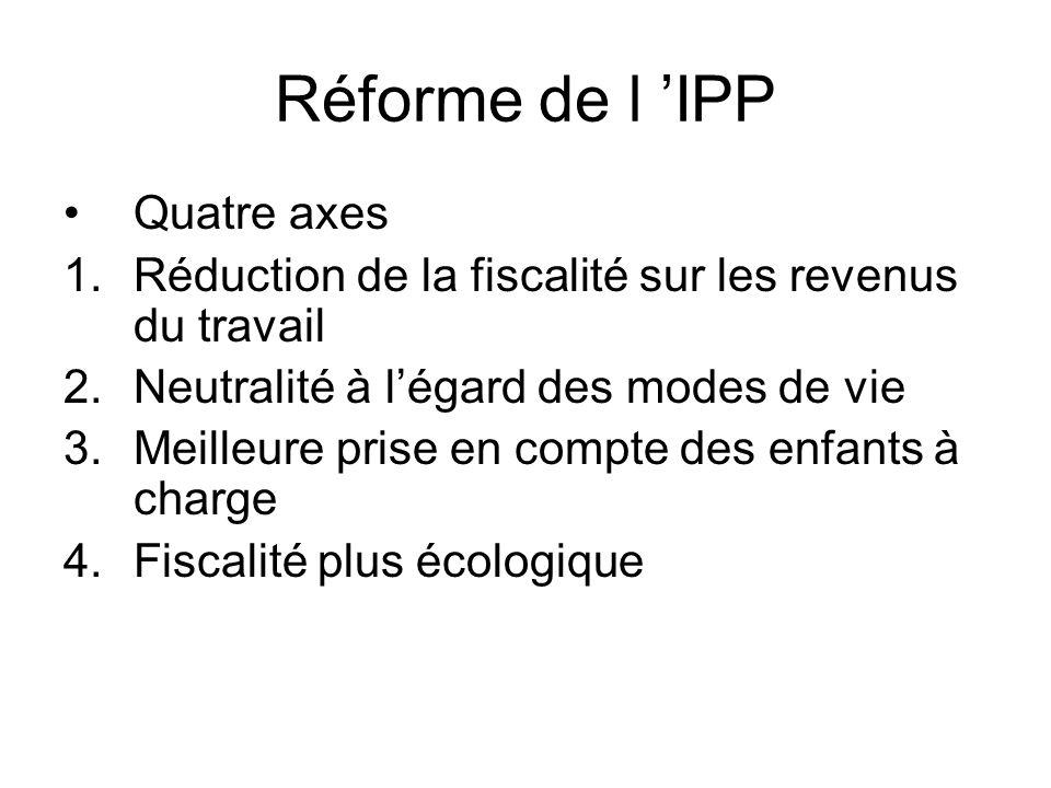 Réforme de l 'IPP Quatre axes