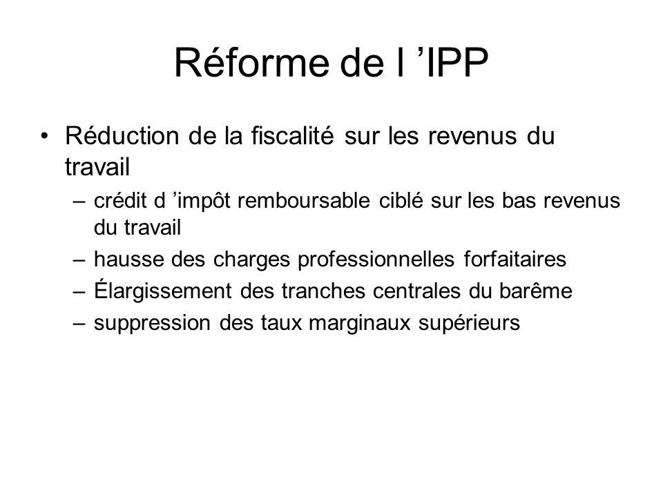 Réforme de l 'IPP Réduction de la fiscalité sur les revenus du travail