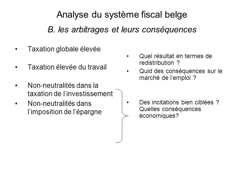 Analyse du système fiscal belge B. les arbitrages et leurs conséquences