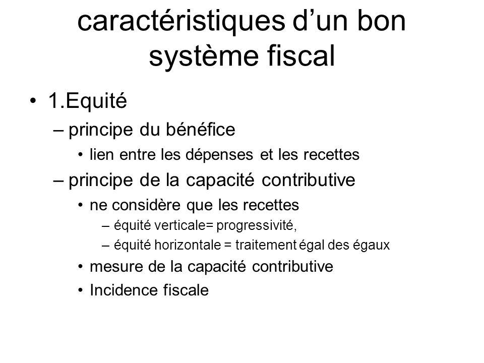 caractéristiques d'un bon système fiscal